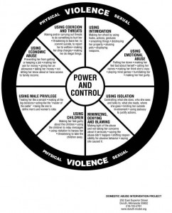 Signs of Domestic Violence, photo by http://www.domesticviolence.org/violence-wheel/