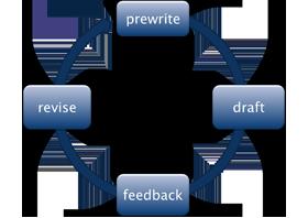 comp_process